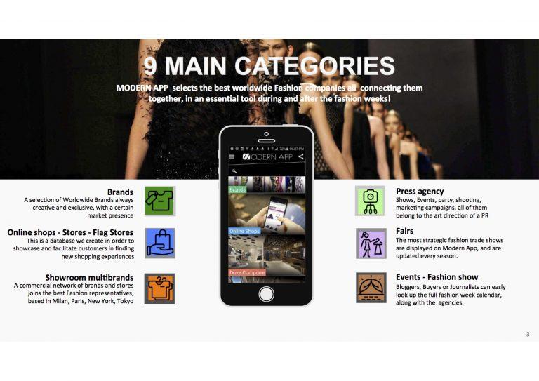 all categories for modernapp